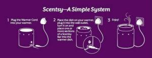 Scentsy - A Simple System
